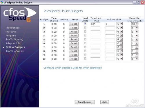 cFos Speed 4.24