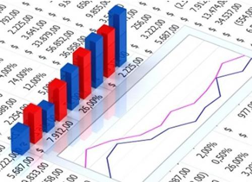 Financial Analysis 2.1