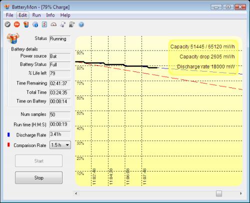 PassMark BatteryMon 2.1