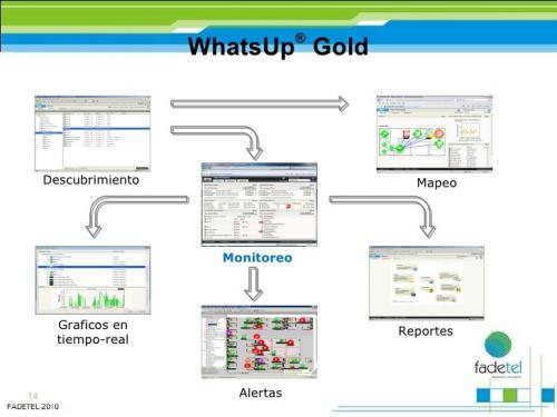 Validaciones Gold 1.0